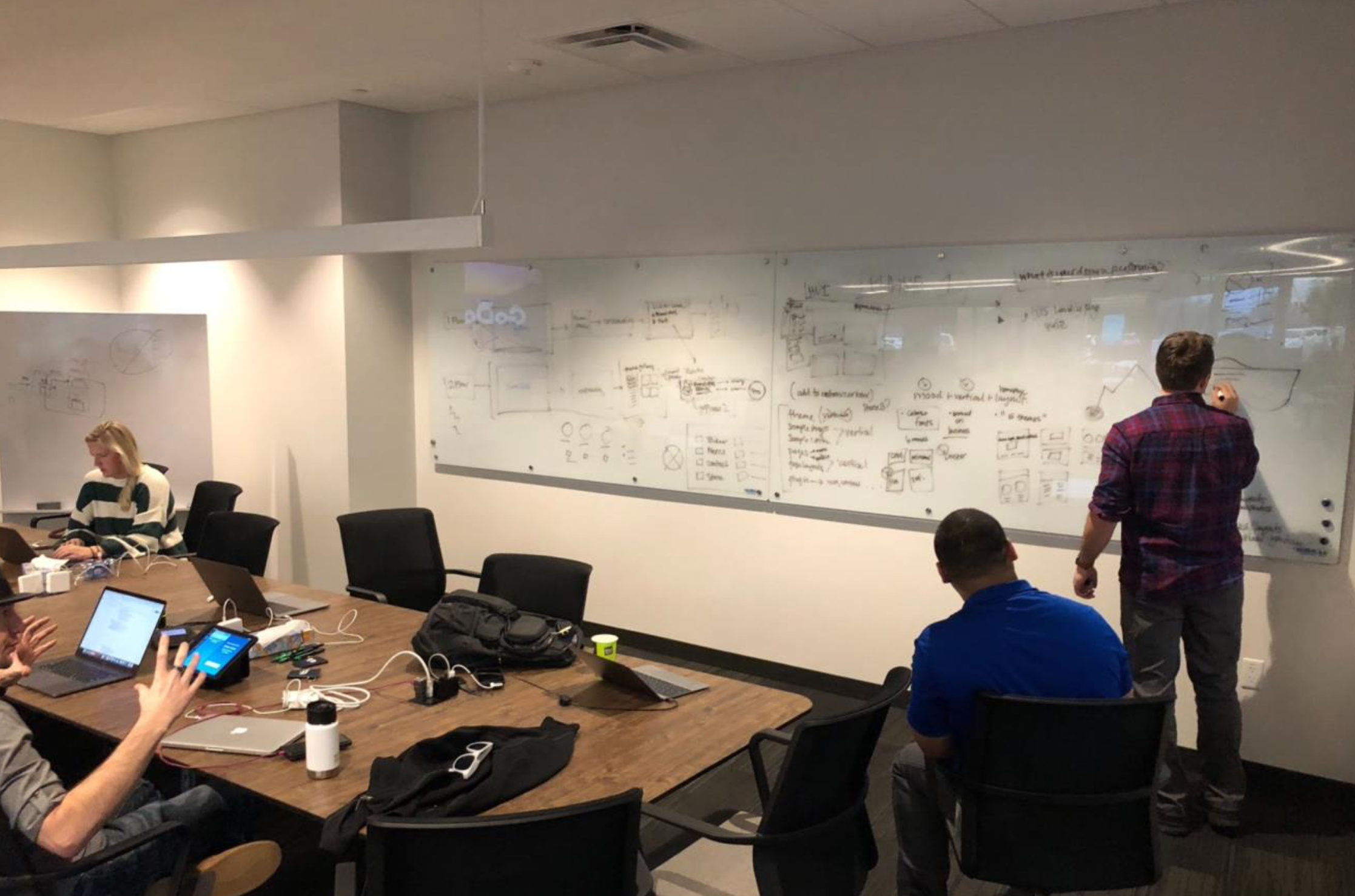 Brainstorming how to make GoDaddy's Managed WordPress Platform the best flavor of WordPress available